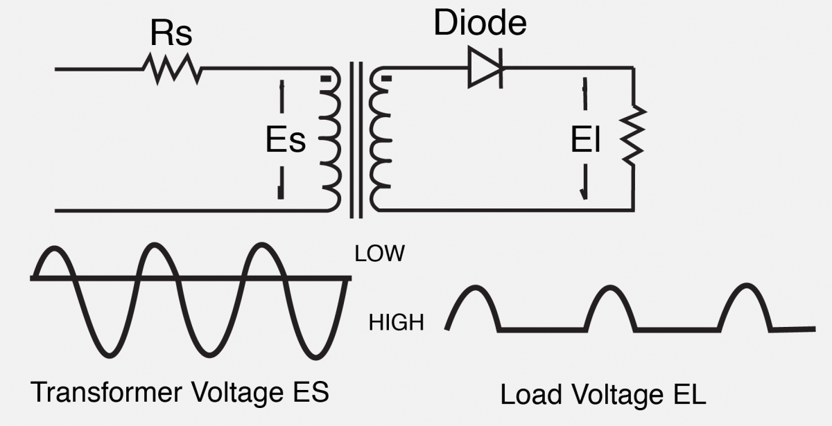 Transformer Saturation Due to Secondary DC Current