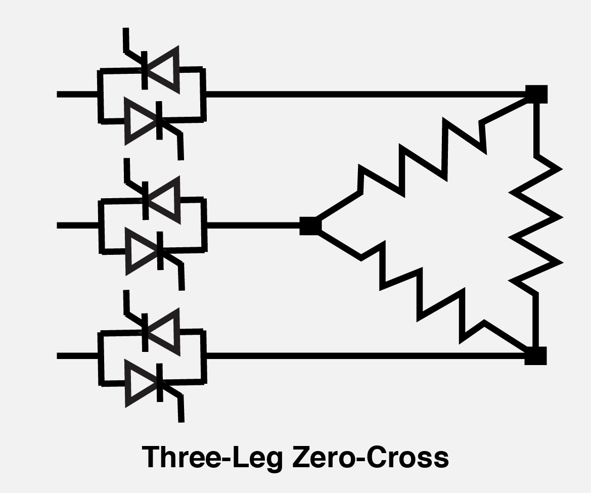 Three Leg Zero Cross Control Mode