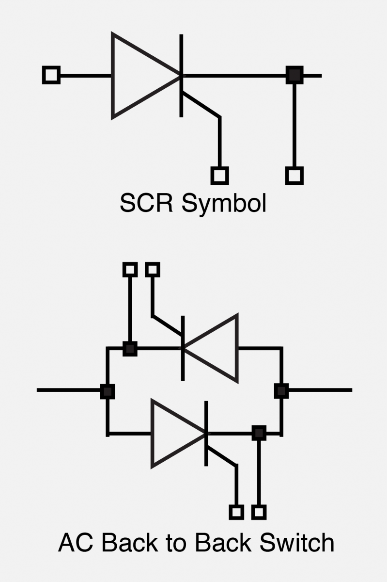 scr controller description  u0026 design